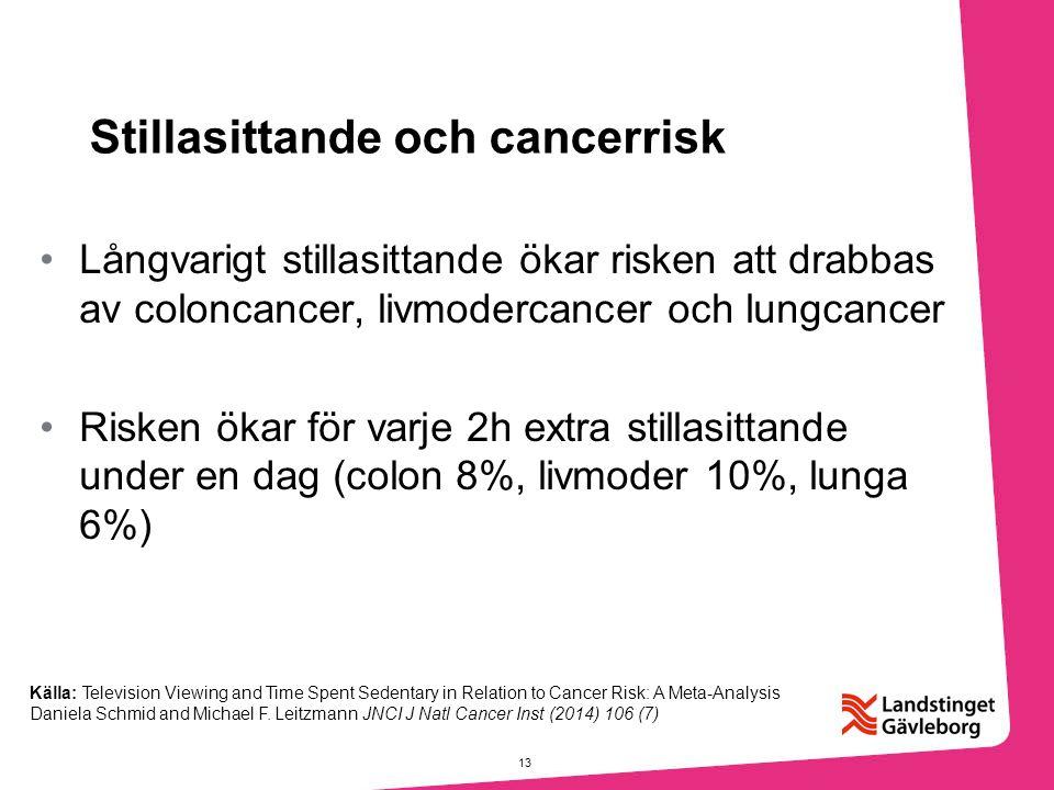 Stillasittande och cancerrisk