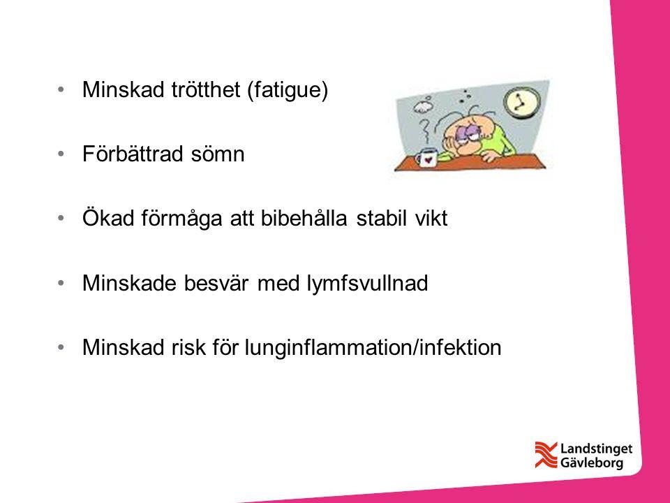 Minskad trötthet (fatigue)