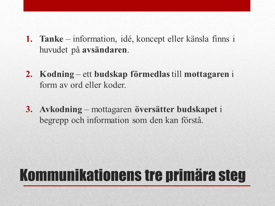 Kommunikationens tre primära steg