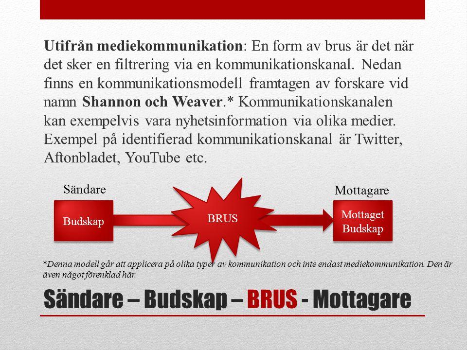 Sändare – Budskap – BRUS - Mottagare