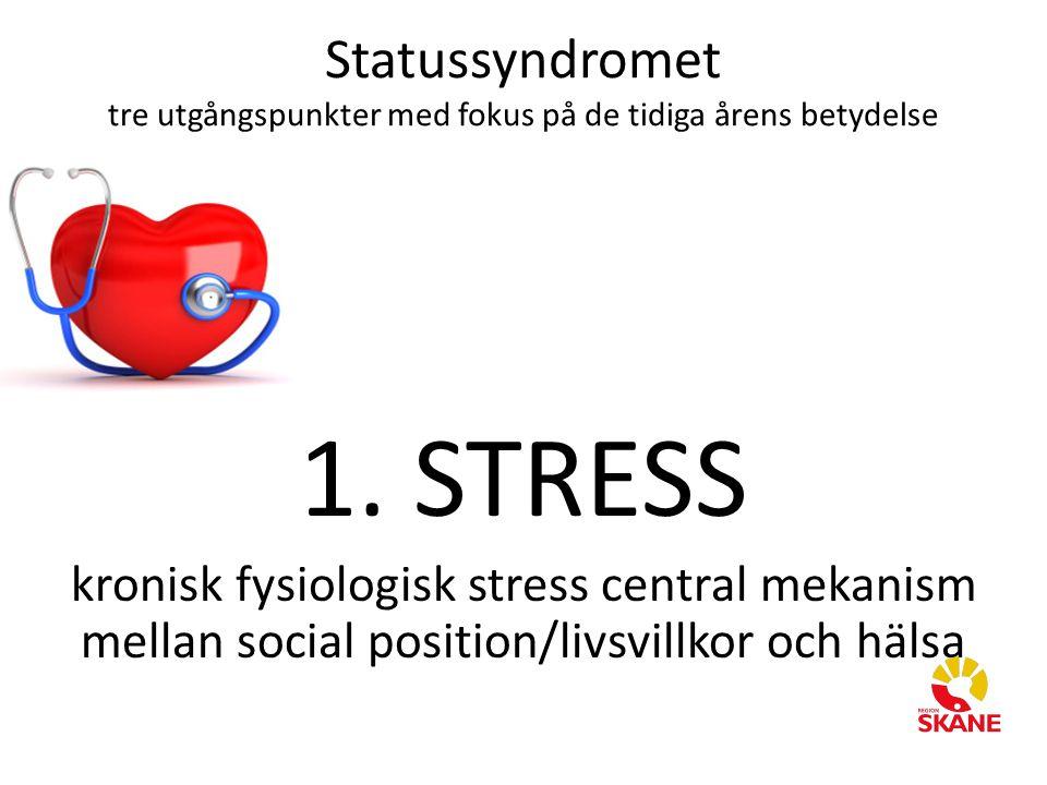 Statussyndromet tre utgångspunkter med fokus på de tidiga årens betydelse