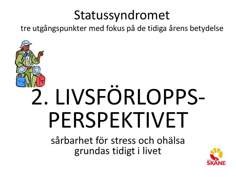 2. LIVSFÖRLOPPS-PERSPEKTIVET