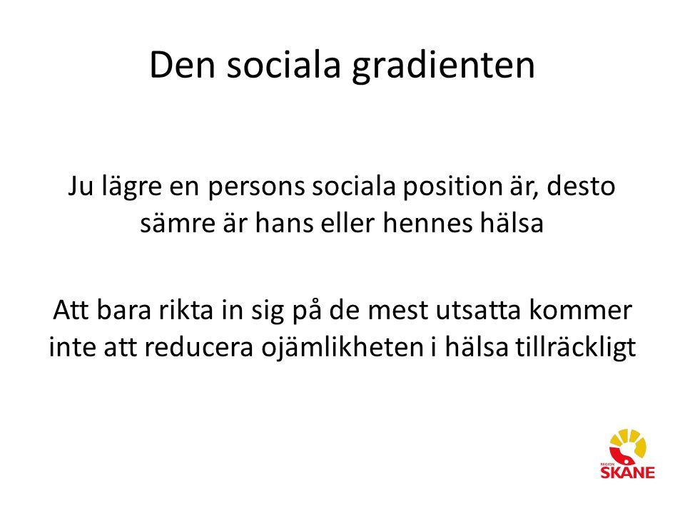 Den sociala gradienten