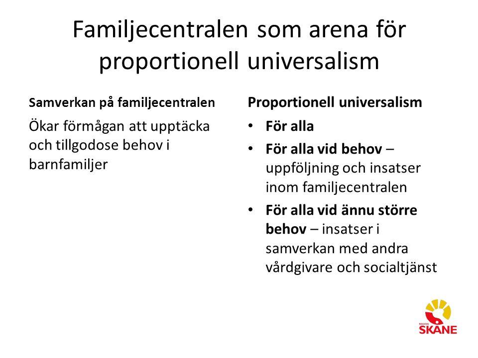 Familjecentralen som arena för proportionell universalism