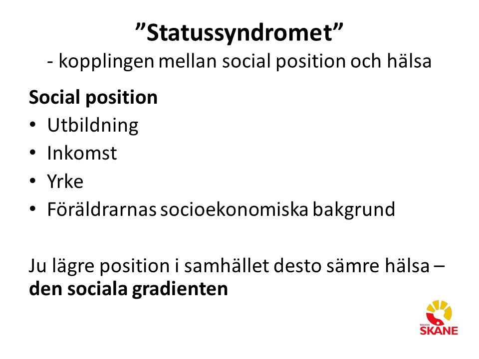 Statussyndromet - kopplingen mellan social position och hälsa