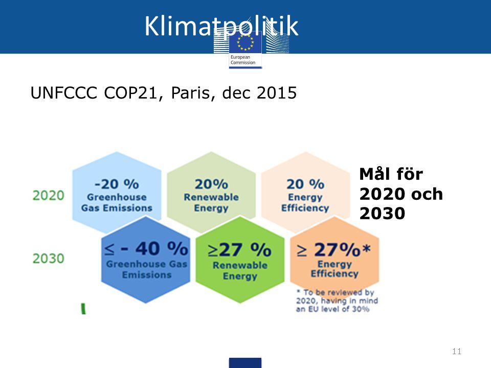 Klimatpolitik UNFCCC COP21, Paris, dec 2015 Mål för 2020 och 2030