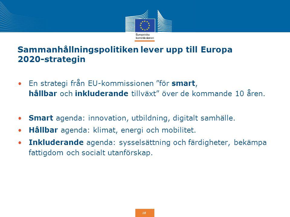 Sammanhållningspolitiken lever upp till Europa 2020-strategin