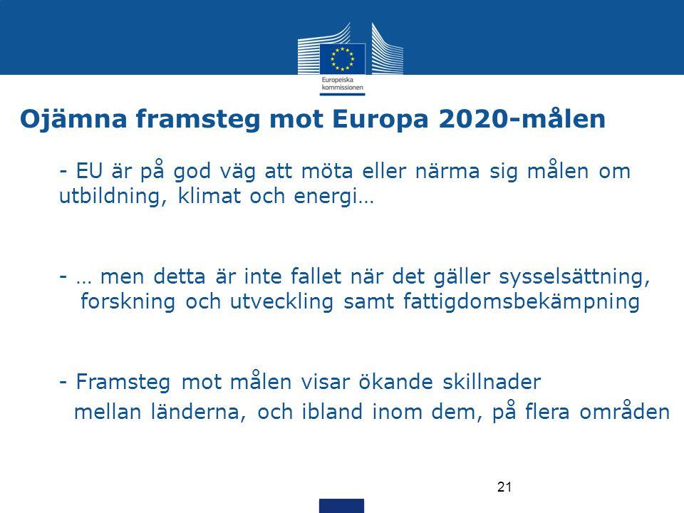 Ojämna framsteg mot Europa 2020-målen