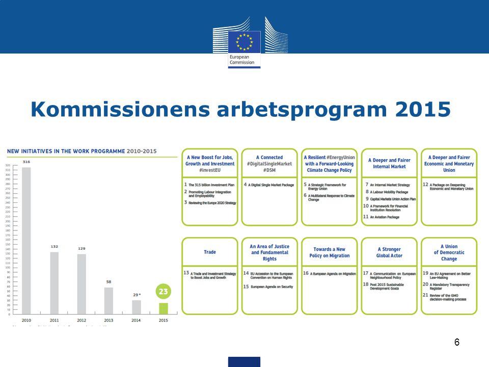 Kommissionens arbetsprogram 2015