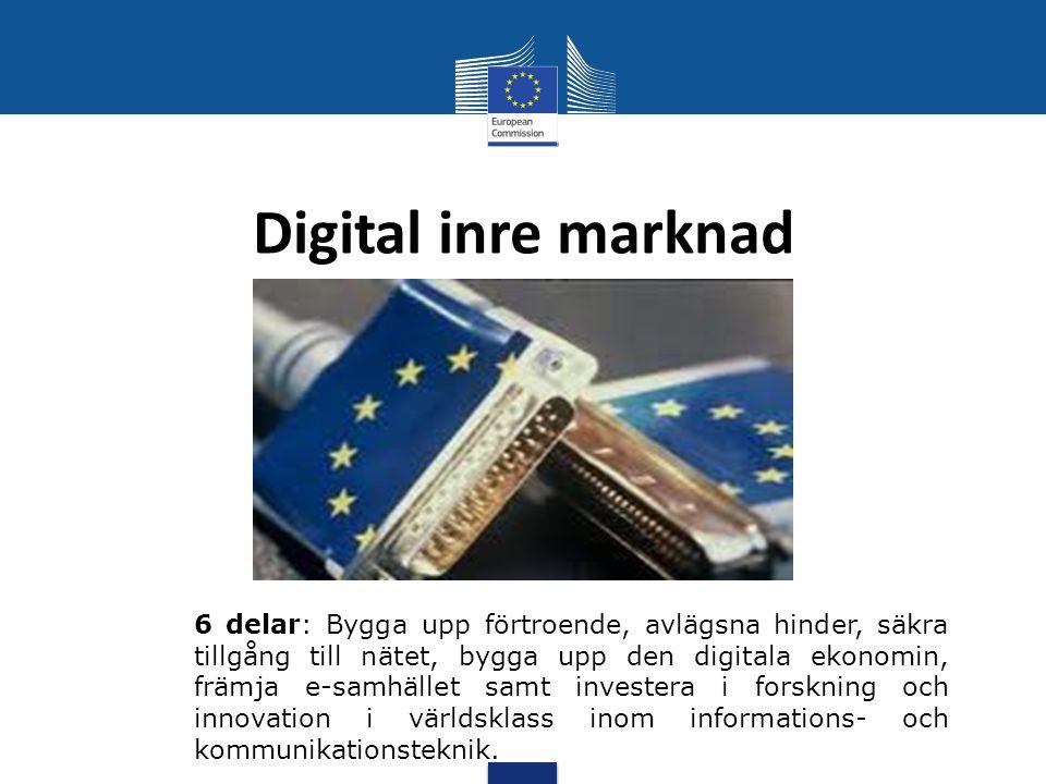 Digital inre marknad Digital inre marknad.