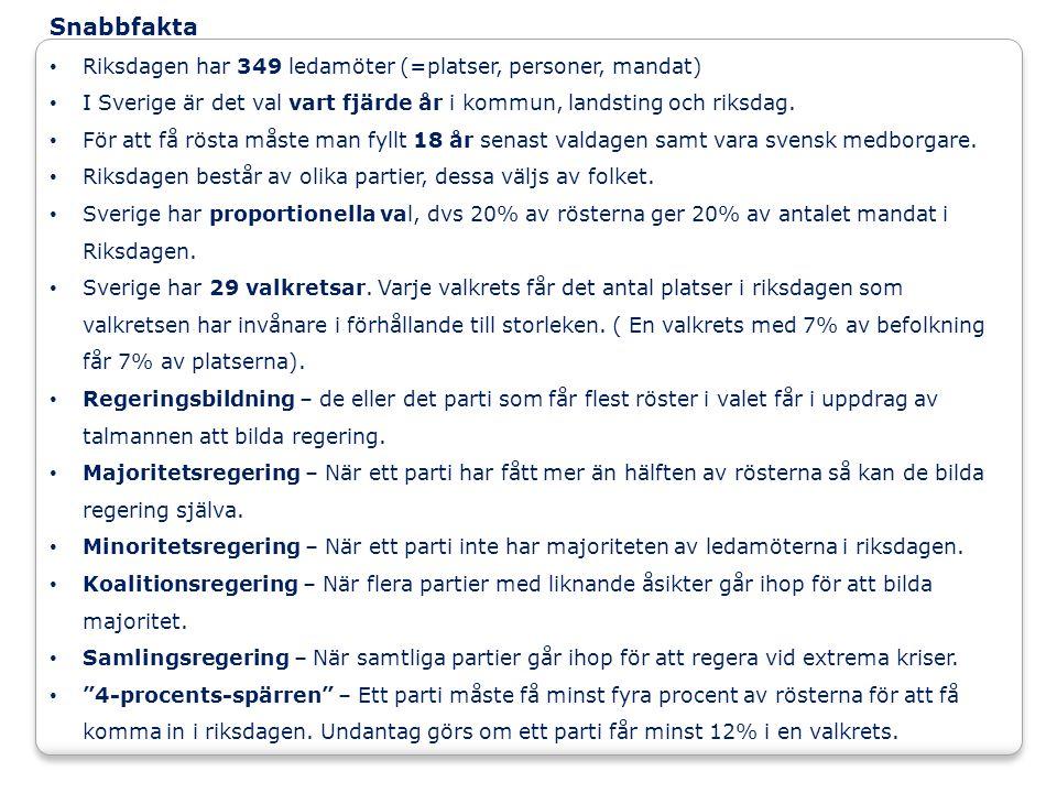 Snabbfakta Riksdagen har 349 ledamöter (=platser, personer, mandat)