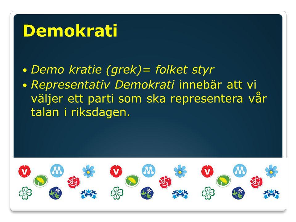 Demokrati Demo kratie (grek)= folket styr