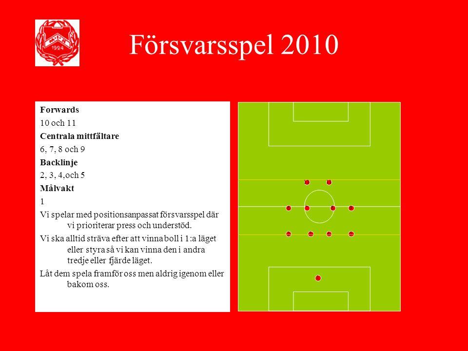 Försvarsspel 2010 Forwards 10 och 11 Centrala mittfältare