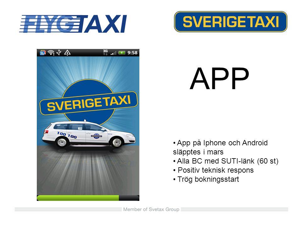 APP App på Iphone och Android släpptes i mars