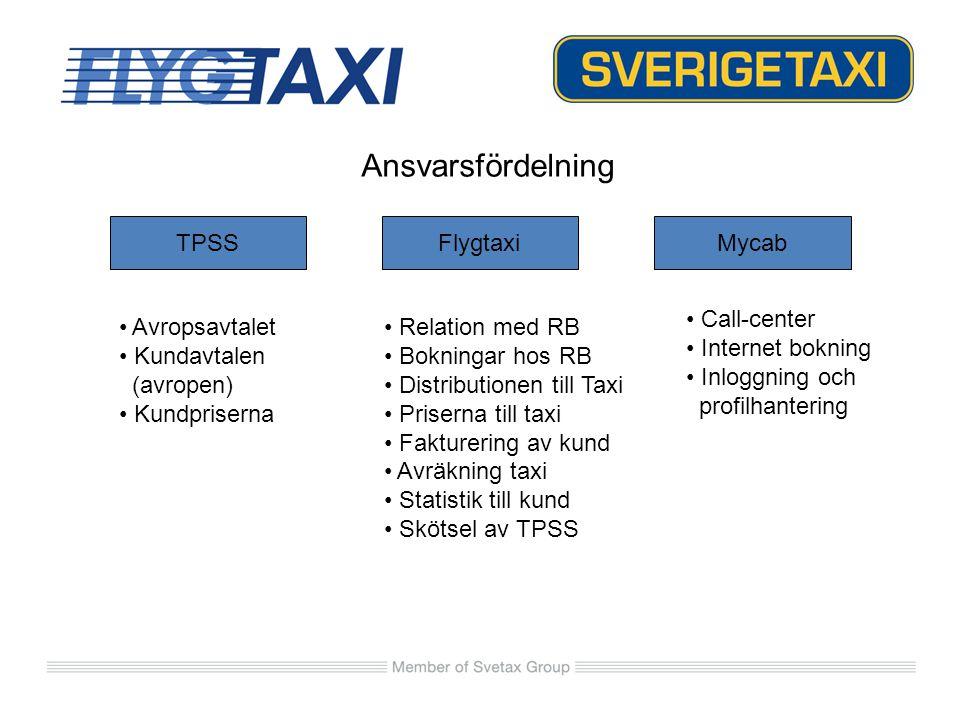Ansvarsfördelning TPSS Flygtaxi Mycab Call-center Internet bokning