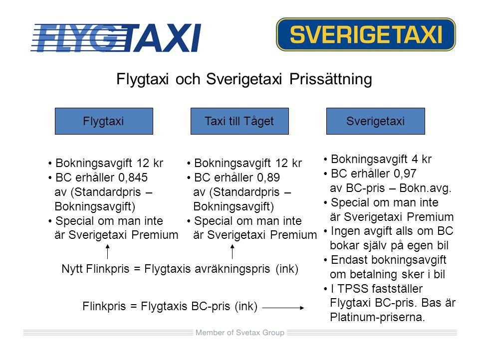 Flygtaxi och Sverigetaxi Prissättning
