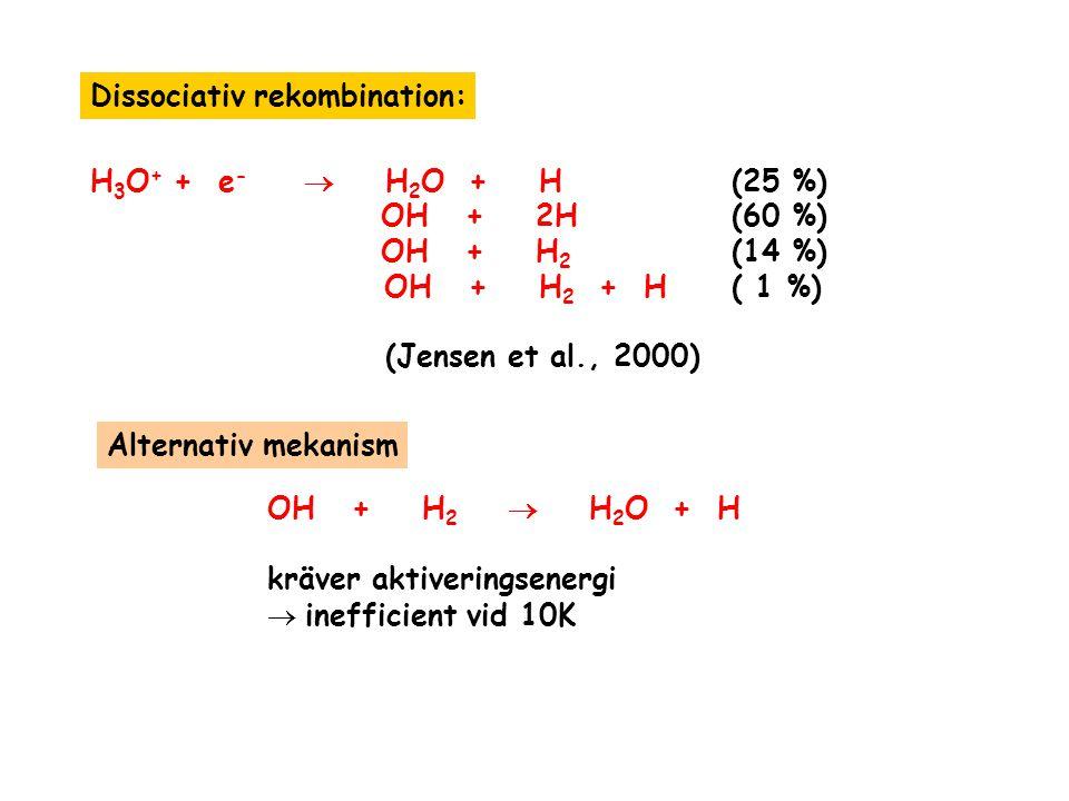 Dissociativ rekombination:
