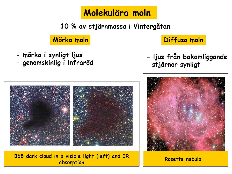 B68 dark cloud in a visible light (left) and IR absorption