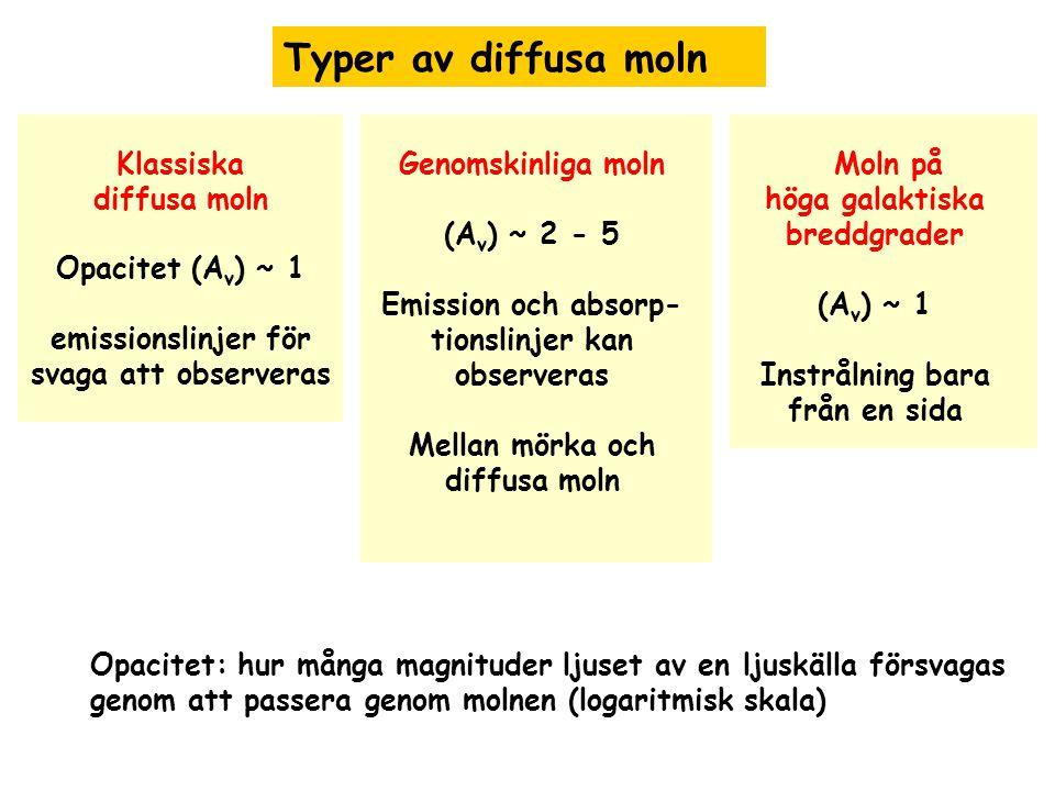 Typer av diffusa moln Klassiska diffusa moln Opacitet (Av) ~ 1