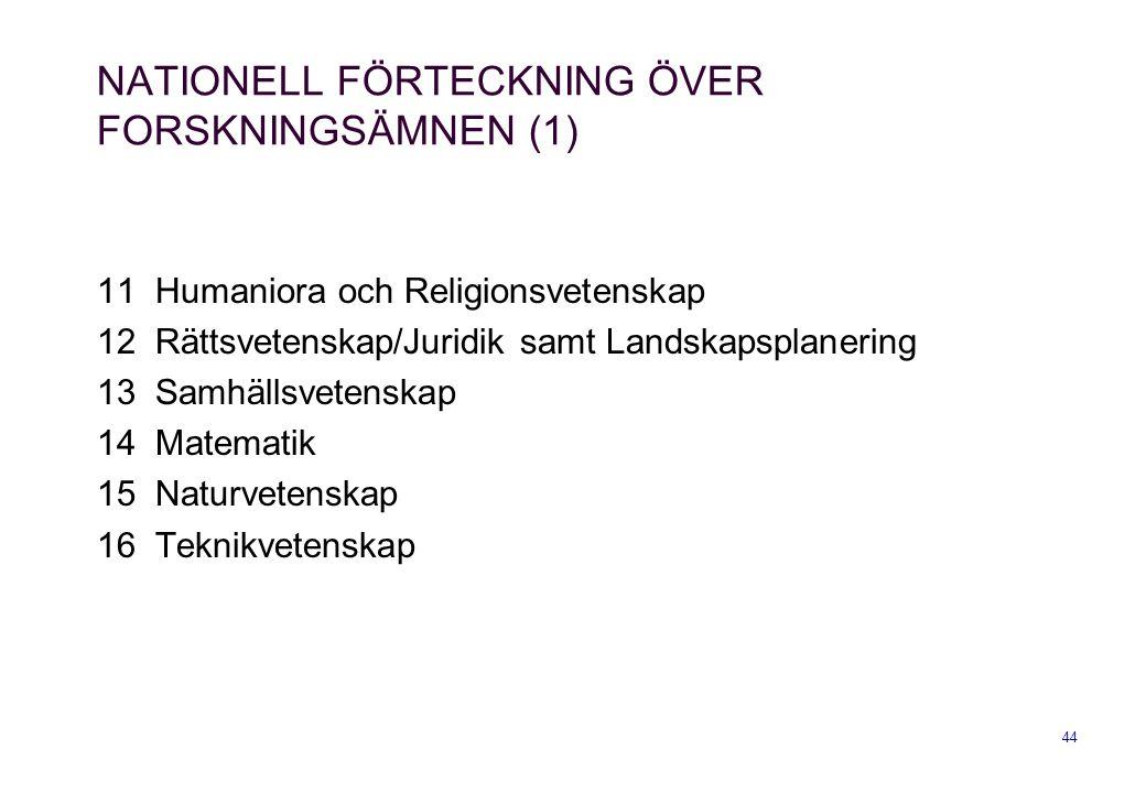 NATIONELL FÖRTECKNING ÖVER FORSKNINGSÄMNEN (1)