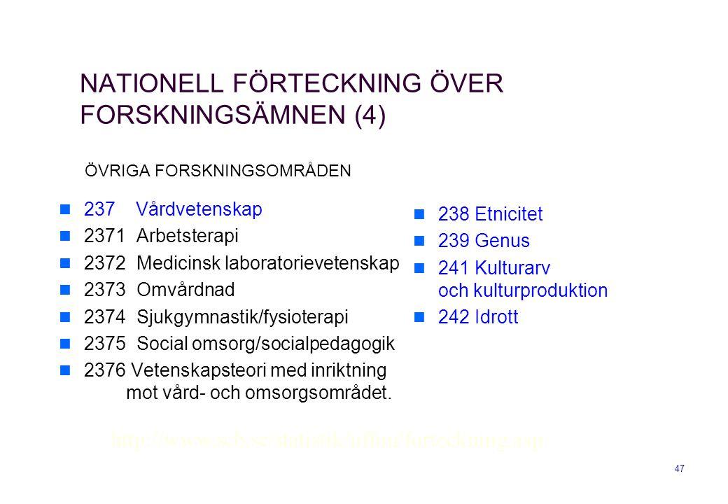 NATIONELL FÖRTECKNING ÖVER FORSKNINGSÄMNEN (4)