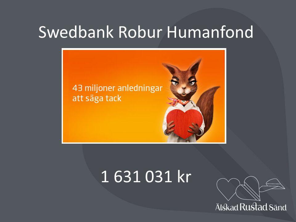 Swedbank Robur Humanfond