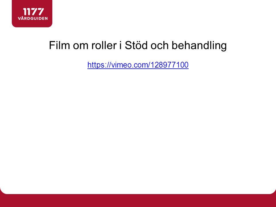 Film om roller i Stöd och behandling