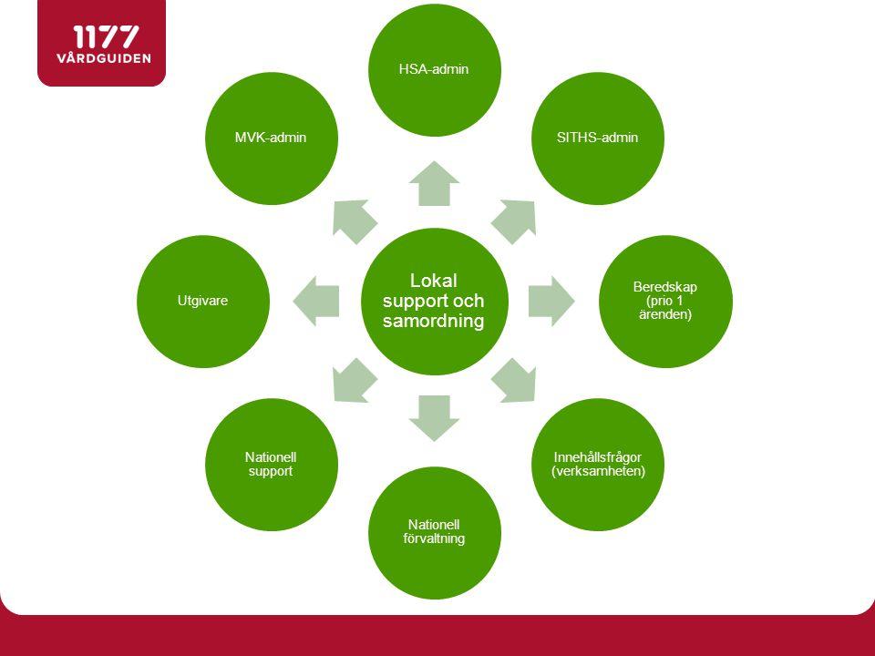 Lokal support och samordning HSA-admin SITHS-admin