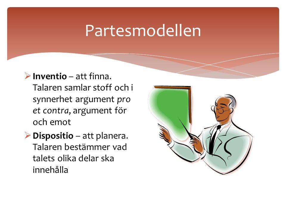 Partesmodellen Inventio – att finna. Talaren samlar stoff och i synnerhet argument pro et contra, argument för och emot.