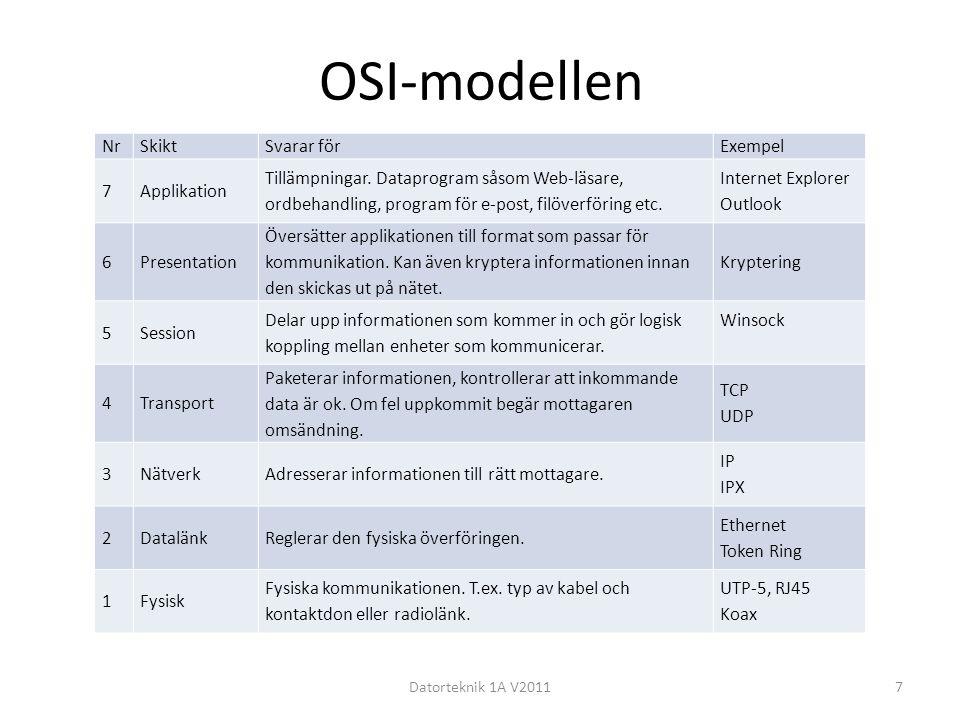 OSI-modellen Nr Skikt Svarar för Exempel 7 Applikation