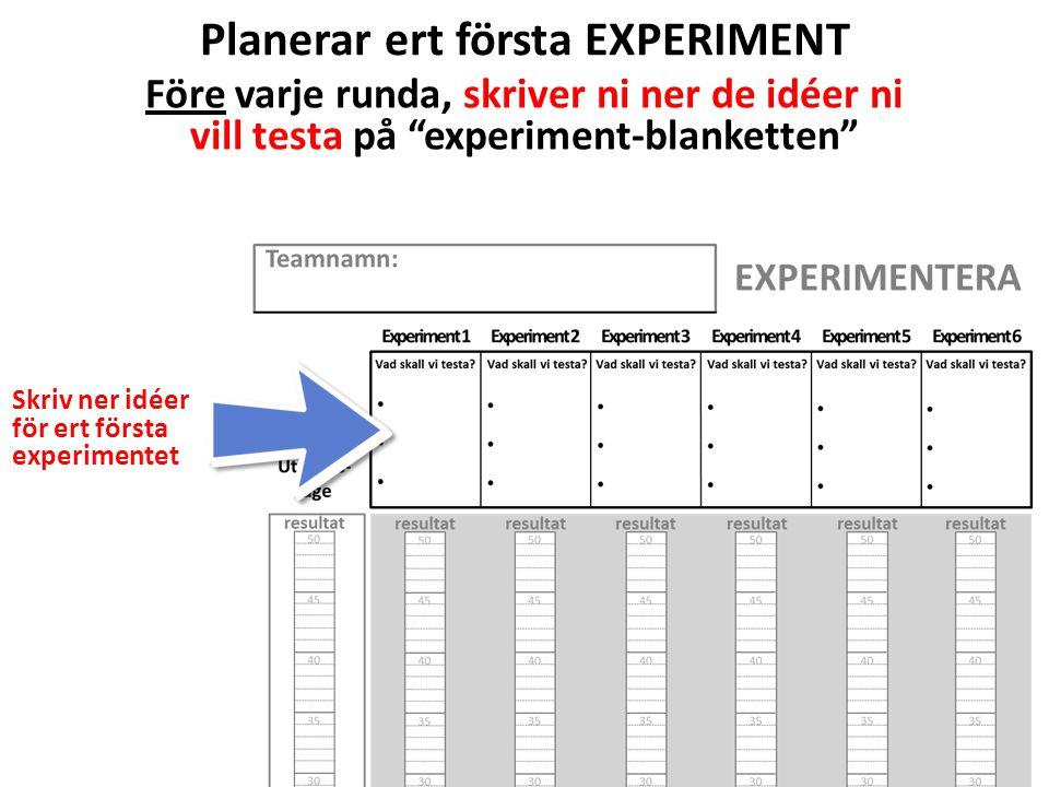Planerar ert första EXPERIMENT