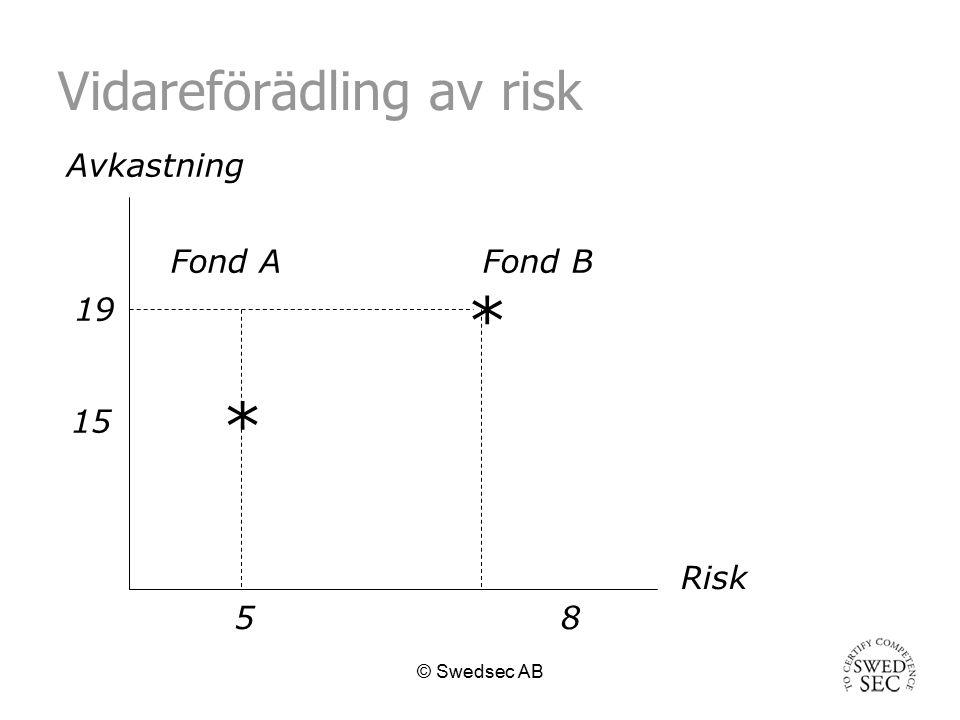 Vidareförädling av risk