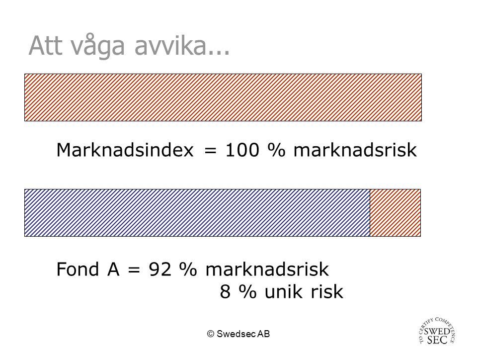 Att våga avvika... Marknadsindex = 100 % marknadsrisk