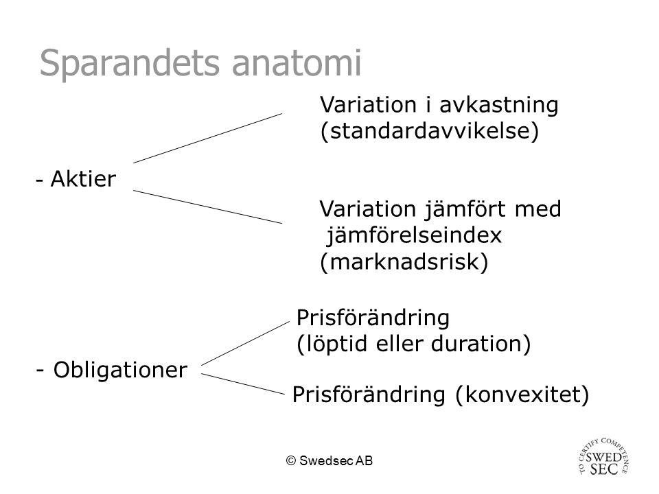 Sparandets anatomi - Aktier Variation i avkastning (standardavvikelse)