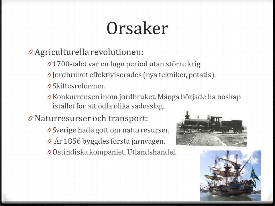 Orsaker Agriculturella revolutionen: Naturresurser och transport: