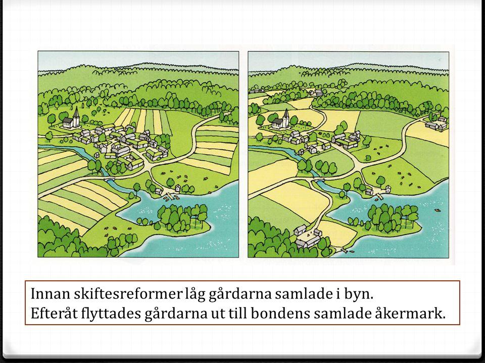 Innan skiftesreformer låg gårdarna samlade i byn.