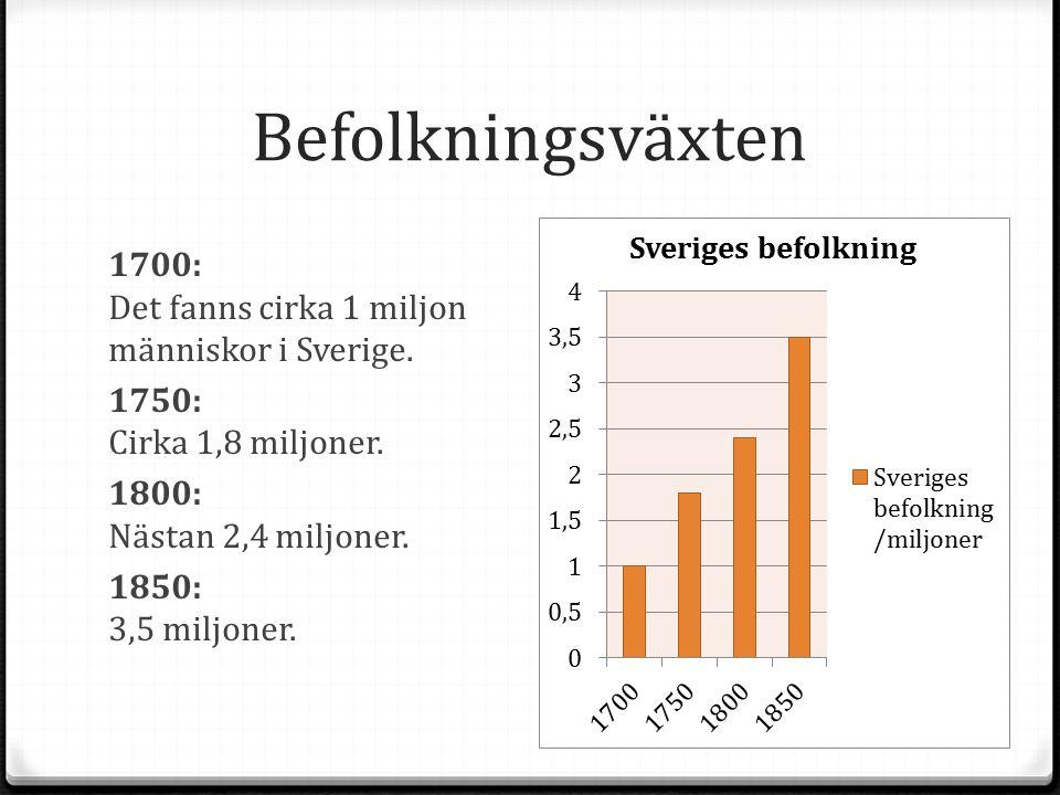 Befolkningsväxten 1700: Det fanns cirka 1 miljon människor i Sverige.