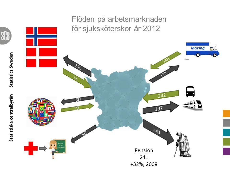 Flöden på arbetsmarknaden för sjuksköterskor år 2012