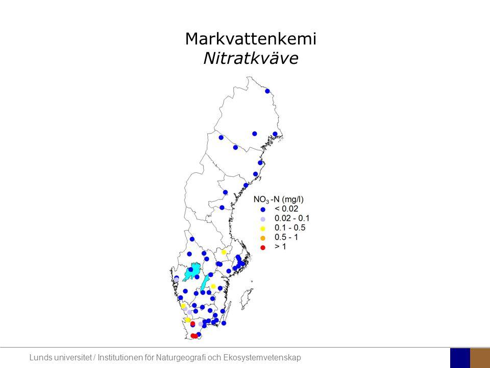 Markvattenkemi Nitratkväve