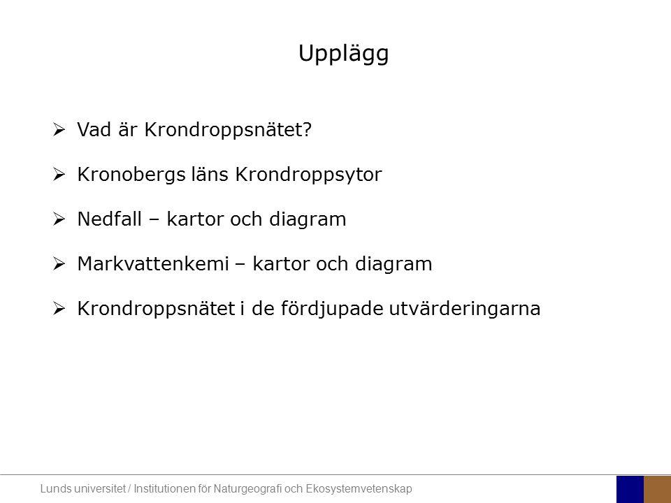 Upplägg Vad är Krondroppsnätet Kronobergs läns Krondroppsytor