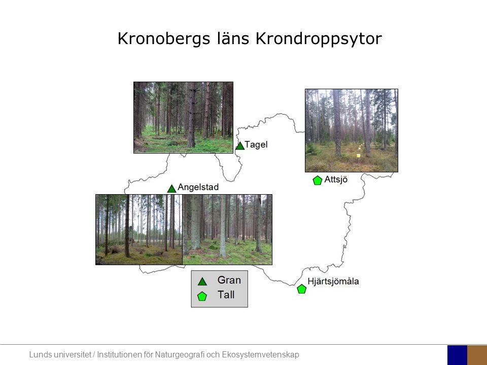 Kronobergs läns Krondroppsytor