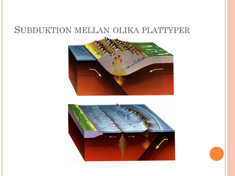 Subduktion mellan olika plattyper