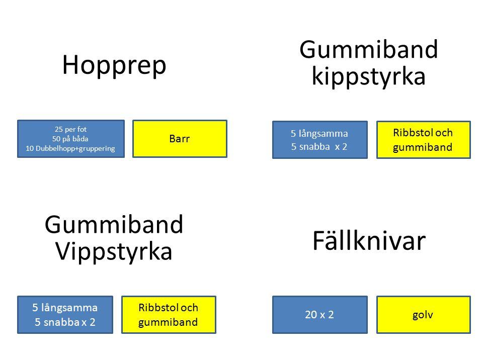 Hopprep Fällknivar Gummiband kippstyrka Gummiband Vippstyrka Barr
