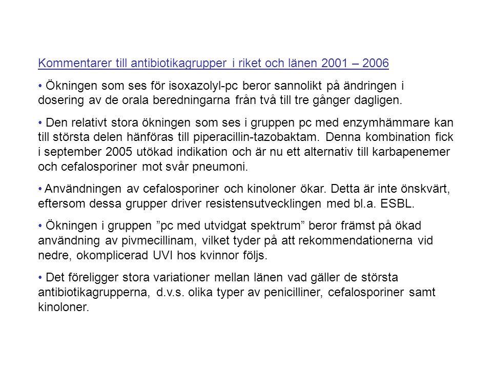 Kommentarer till antibiotikagrupper i riket och länen 2001 – 2006