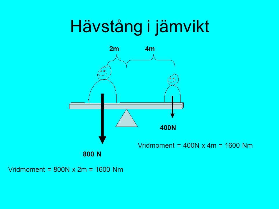 Hävstång i jämvikt 2m 4m 400N Vridmoment = 400N x 4m = 1600 Nm 800 N