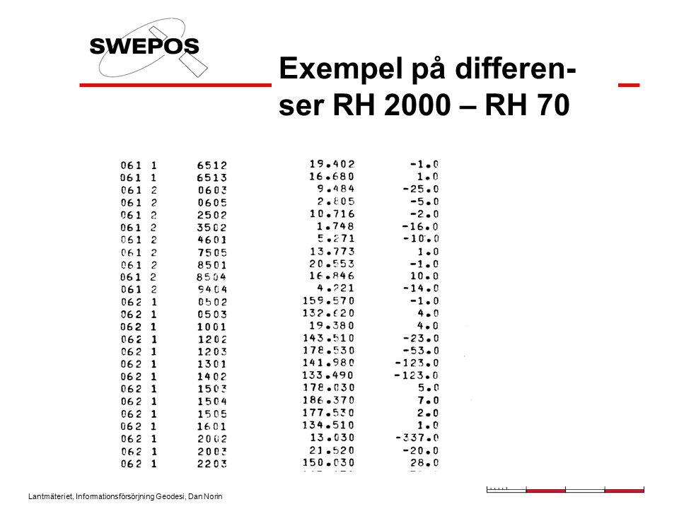 Exempel på differen-ser RH 2000 – RH 70