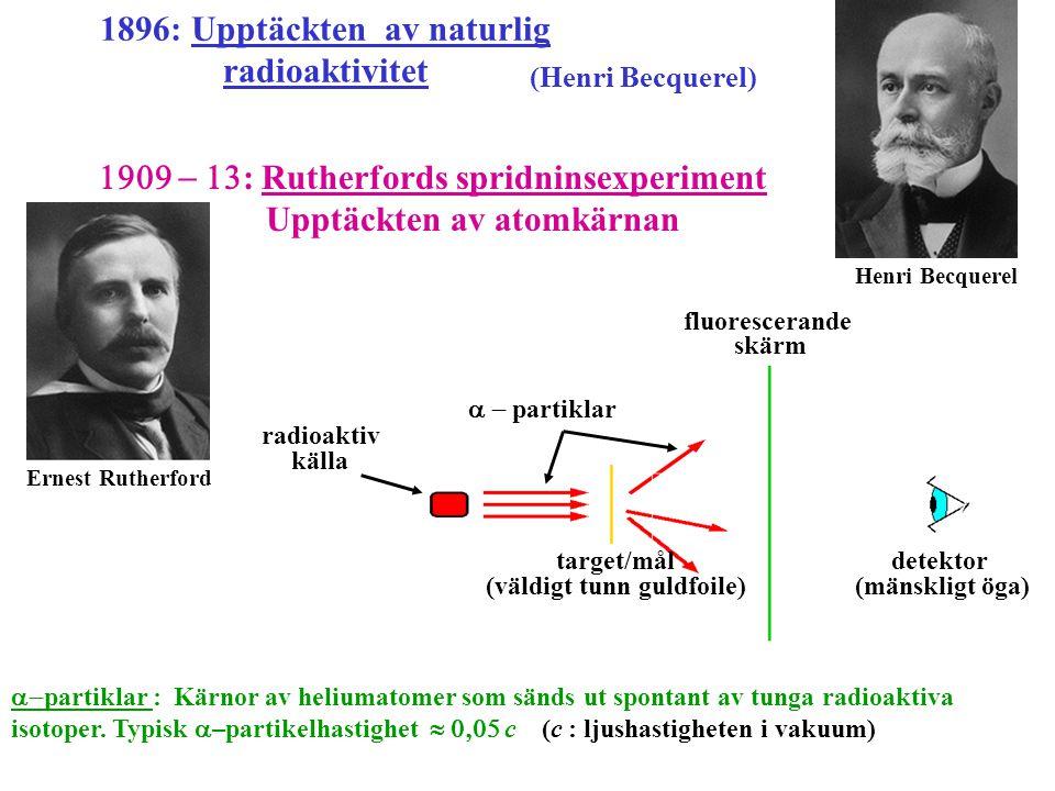 1896: Upptäckten av naturlig radioaktivitet