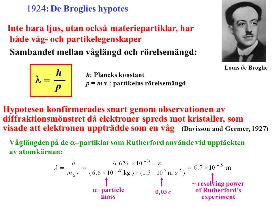 l = h p 1924: De Broglies hypotes