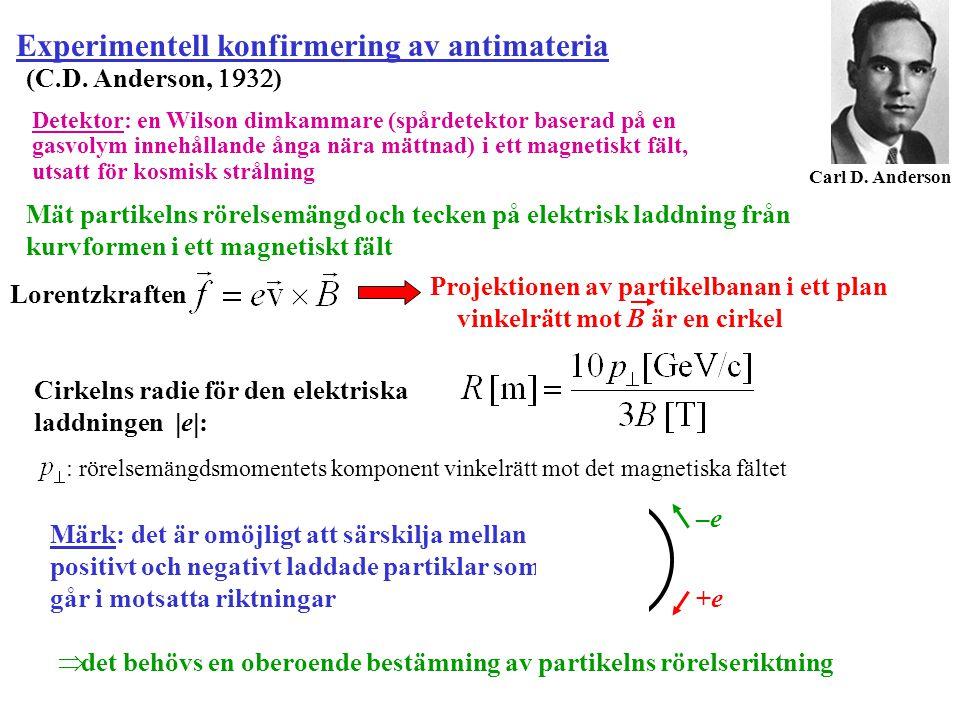 Experimentell konfirmering av antimateria
