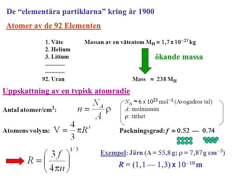 De elementära partiklarna kring år 1900